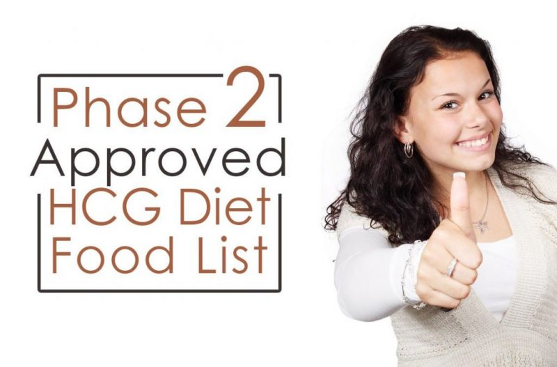 Phase 2 Approved HCG Diet Food List