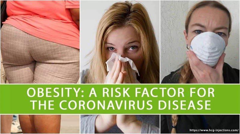 Obesity: A Risk Factor for the Coronavirus Disease?